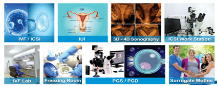 IVF Center in New Vadaj