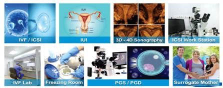 IVF Center in New Vadaj